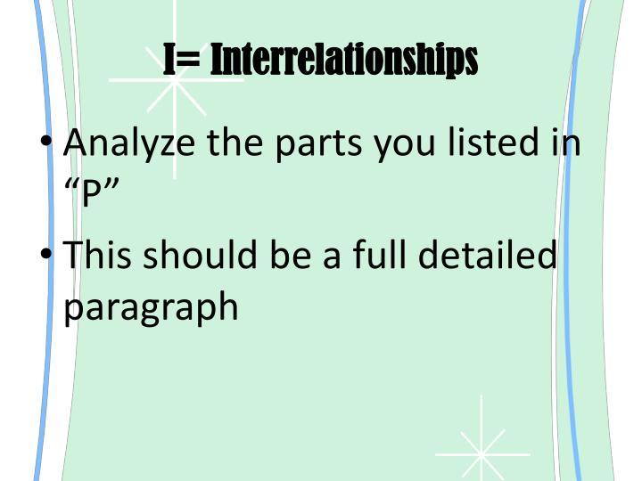 I= Interrelationships