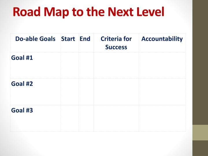 Road Map to the Next Level