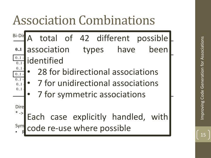 Association Combinations