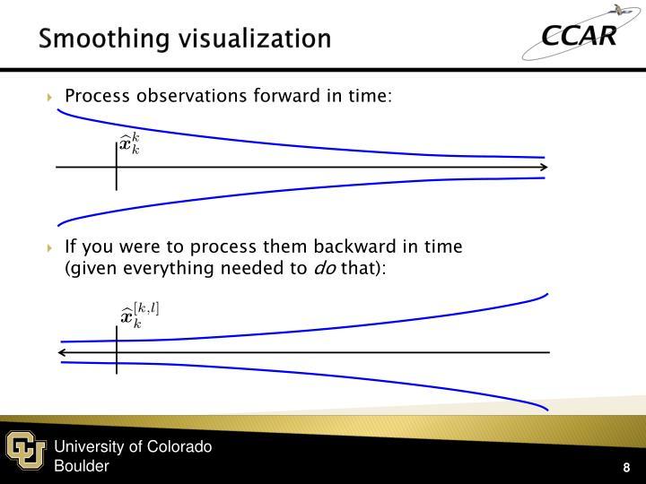 Smoothing visualization