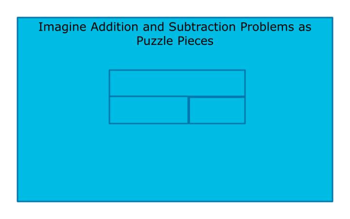 Imagine Addition and Subtraction Problems as Puzzle Pieces