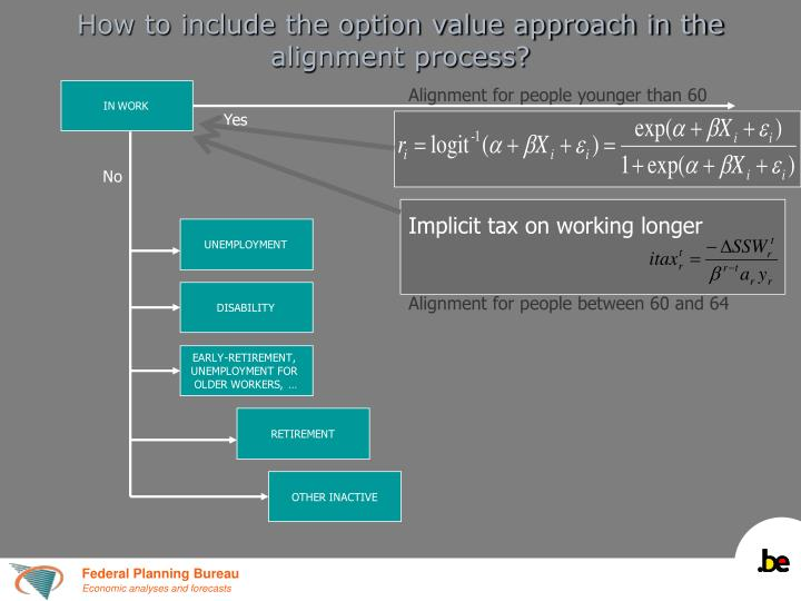 How to include the option value approach in the alignment process?