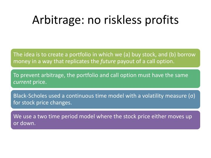 Arbitrage: no riskless profits