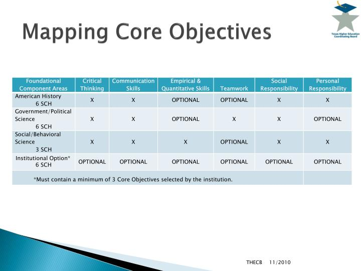 Mapping Core Objectives