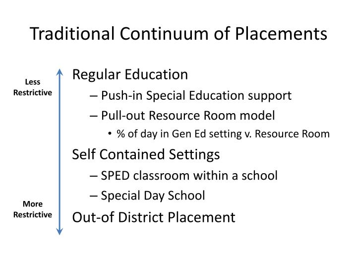 Traditional Continuum of Placements