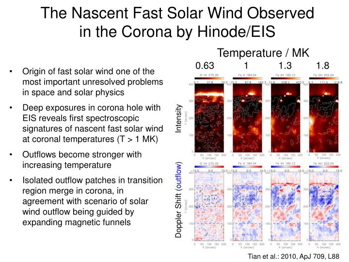 The Nascent Fast Solar Wind Observed in the Corona by