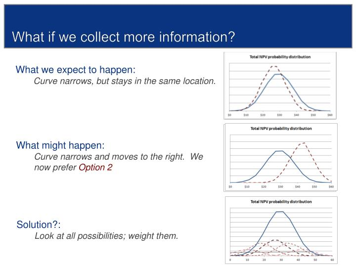 What if we collect more information?