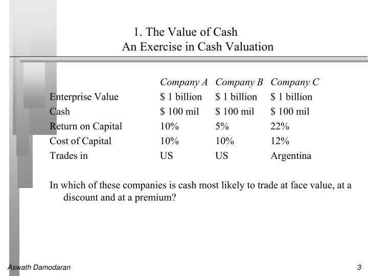 1. The Value of Cash