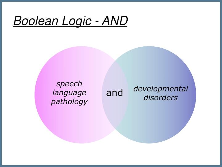 Boolean Logic - AND