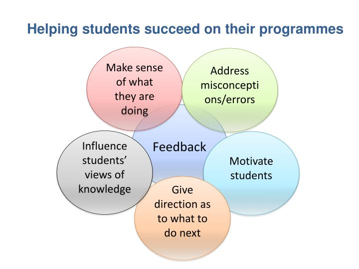 Helping students succeed on their programmes