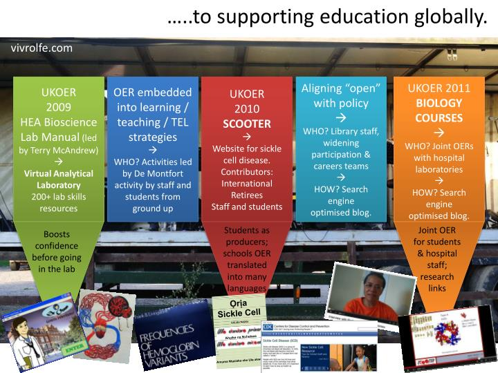 …..to supporting education globally.