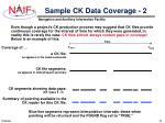 sample ck data coverage 2