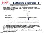 the meaning of tolerance 4