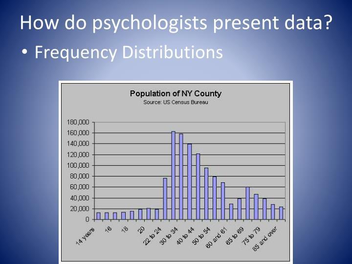 How do psychologists present data?