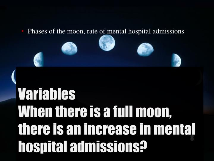 Phases of the moon, rate of mental hospital admissions