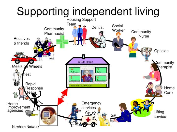 Supporting independent living