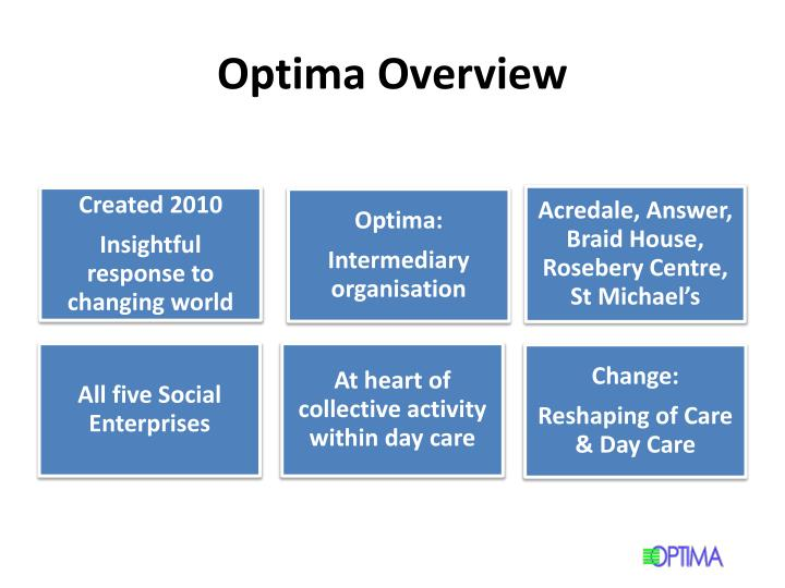 Optima overview