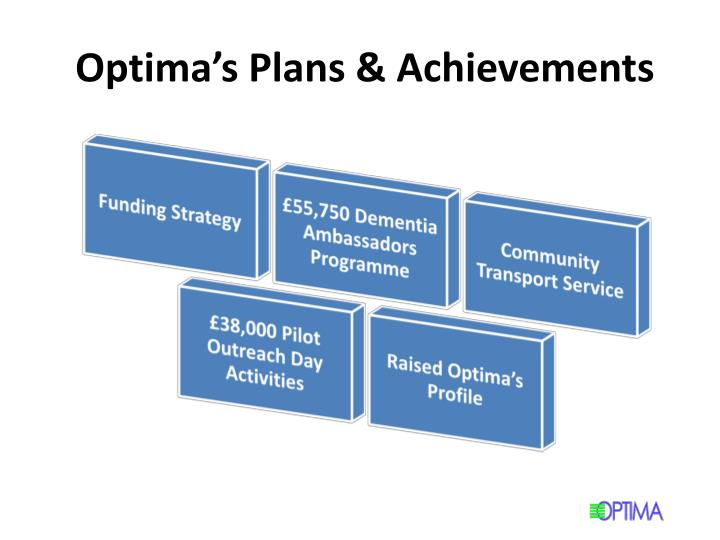 Optima's Plans & Achievements