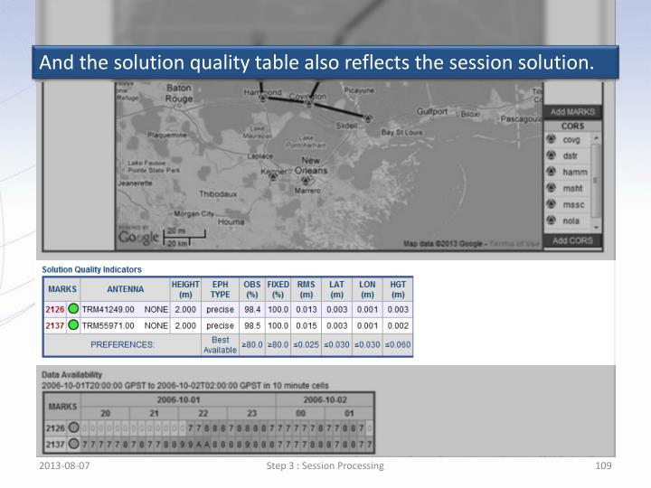 And the solution quality table also reflects the session solution.