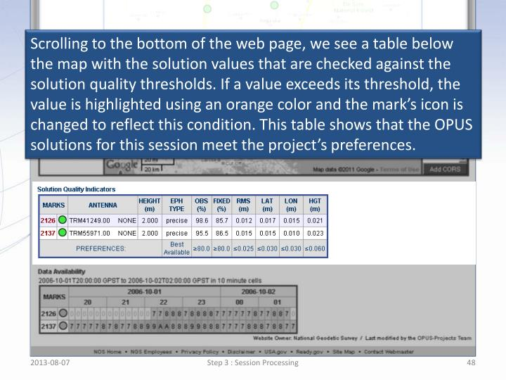 Scrolling to the bottom of the web page, we see a table below the map with the solution values that are checked against the solution quality thresholds