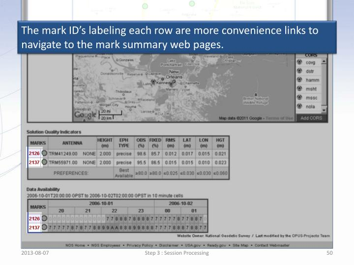 The mark ID's labeling each row are more convenience links to navigate to the mark summary web pages.