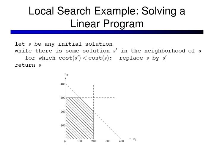 Local Search Example: Solving a Linear Program