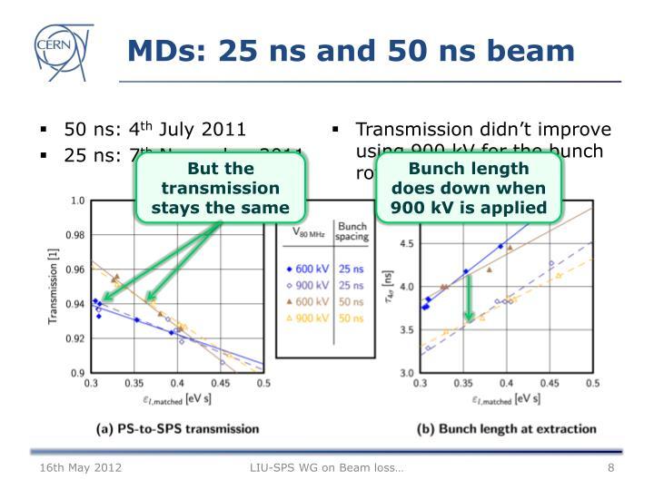 MDs: 25 ns and 50 ns beam