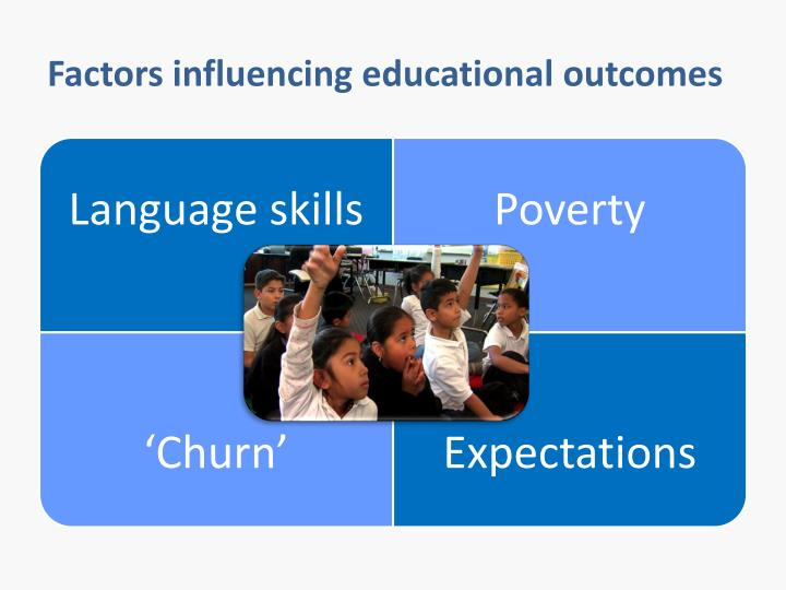 Factors influencing educational outcomes