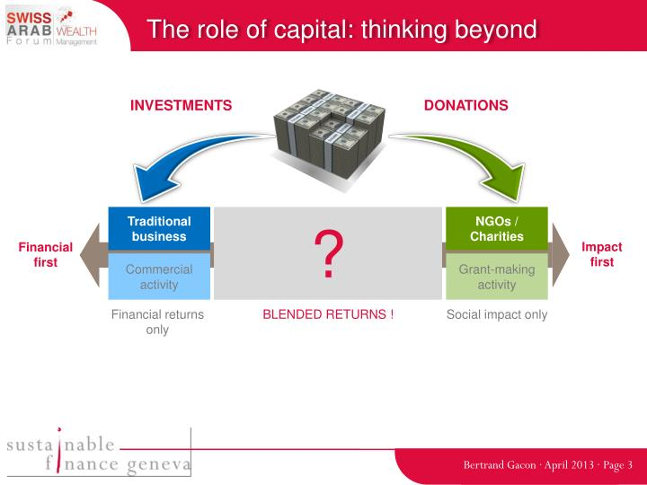 The role of capital thinking beyond