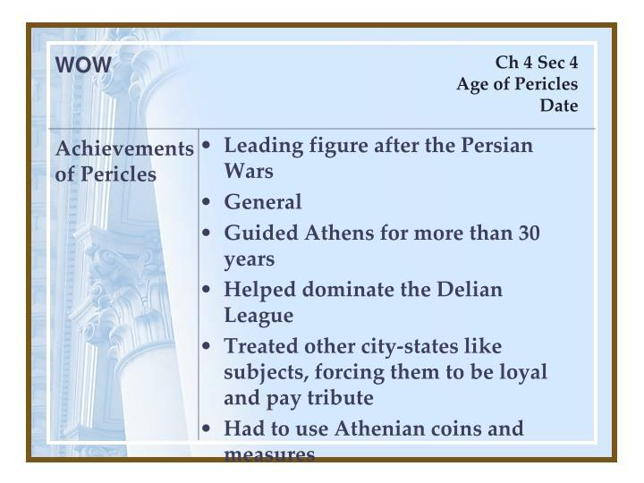 Achievements of pericles
