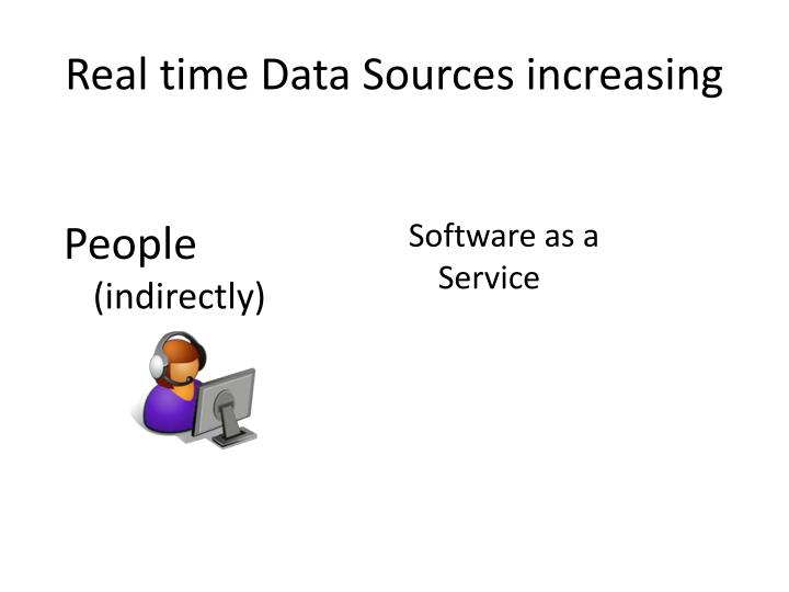 Real time Data Sources increasing