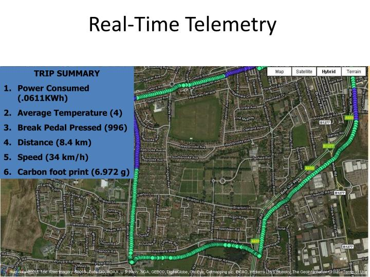 Real-Time Telemetry