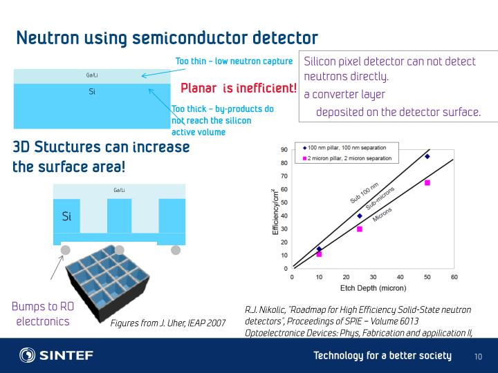 Silicon pixel detector can not detect neutrons directly.