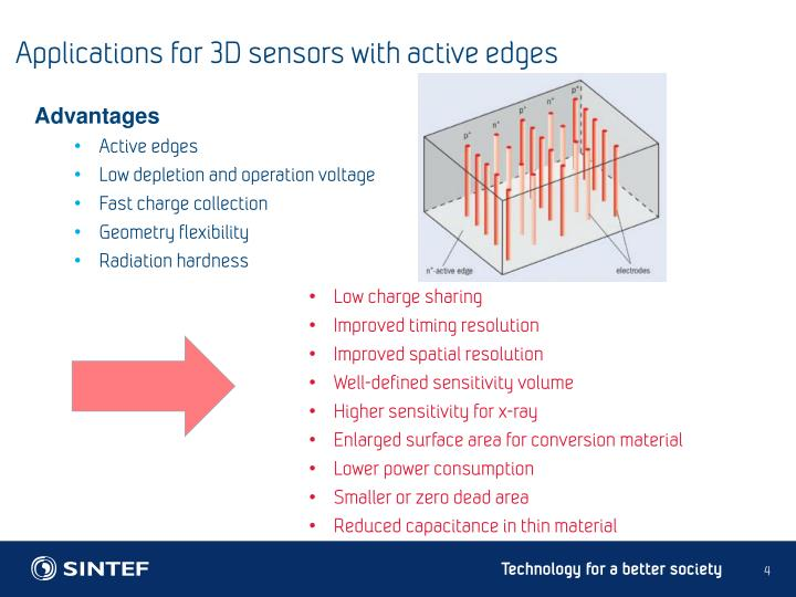 Applications for 3D sensors with active edges