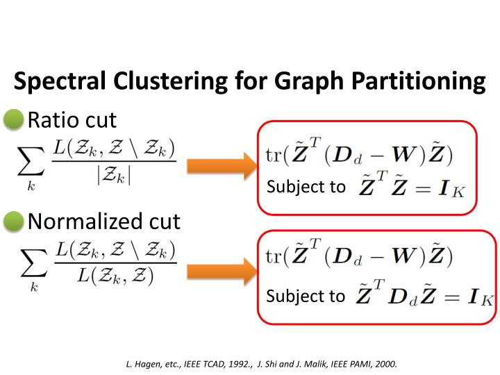 Spectral Clustering for Graph Partitioning