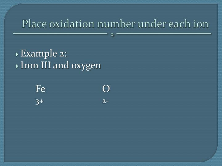 Place oxidation number under each ion