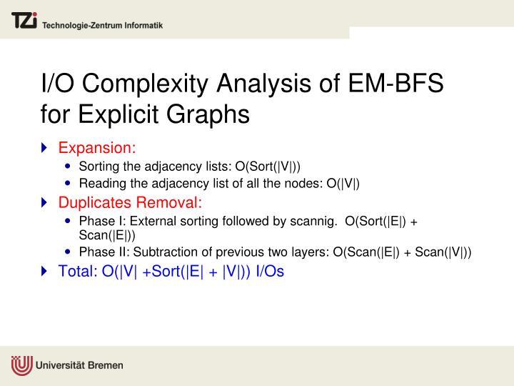 I/O Complexity Analysis of EM-BFS for Explicit Graphs