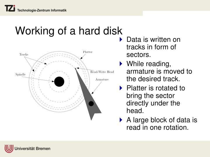Working of a hard disk