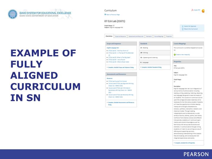 EXAMPLE OF FULLY ALIGNED CURRICULUM IN SN