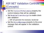 asp net validation controls concepts