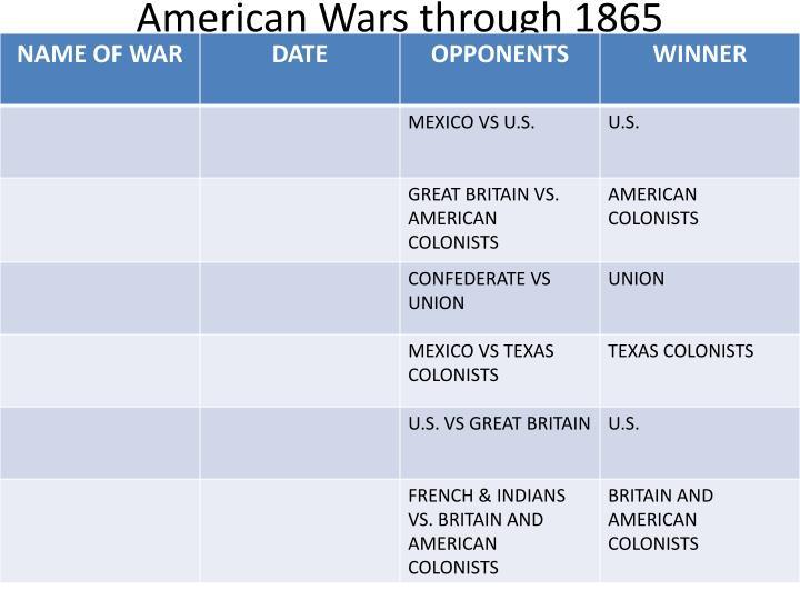 American Wars through 1865