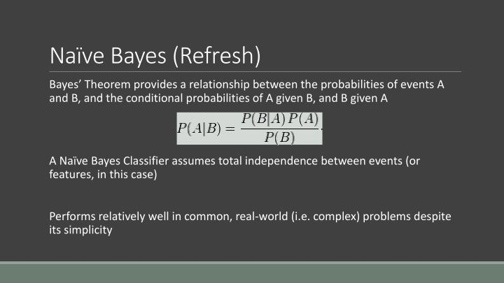 Naïve Bayes (Refresh)