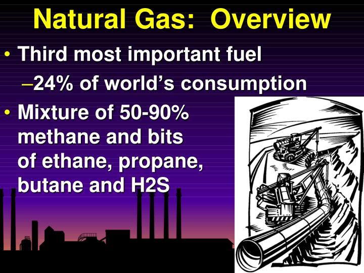 Natural Gas:  Overview