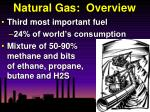 natural gas overview