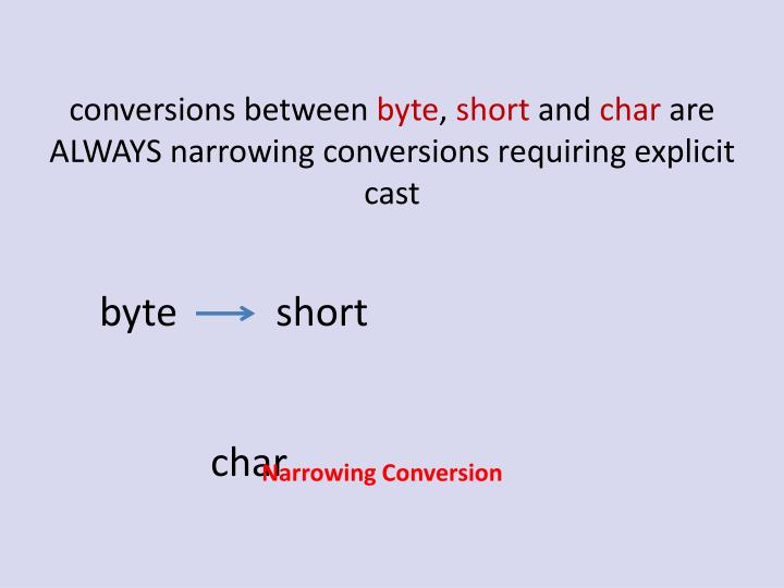 conversions between