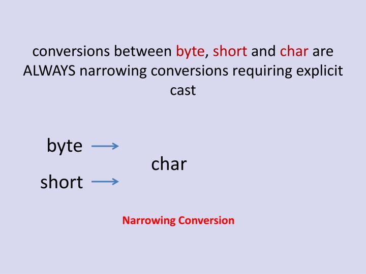 conversions between