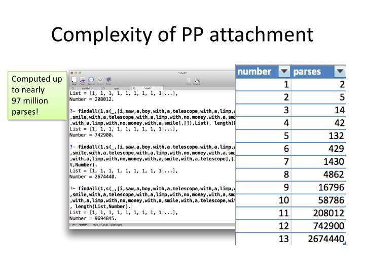 Complexity of PP attachment