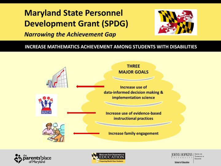 Maryland State Personnel