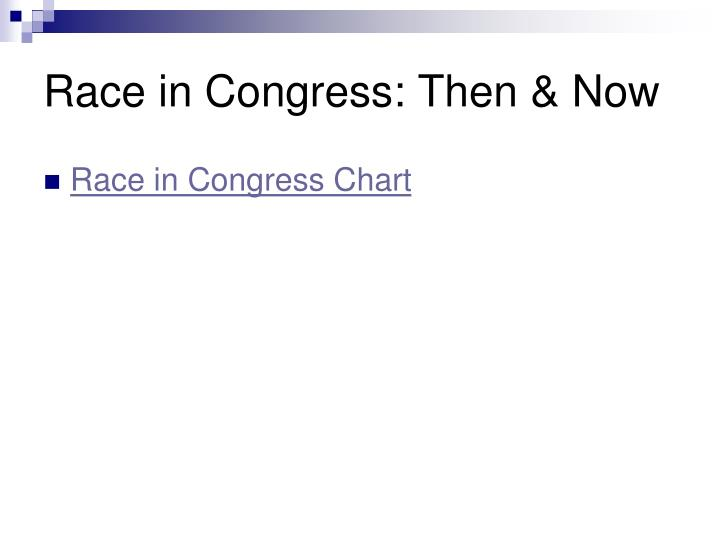 Race in Congress: Then & Now