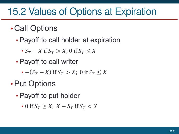 Do employee stock options expire